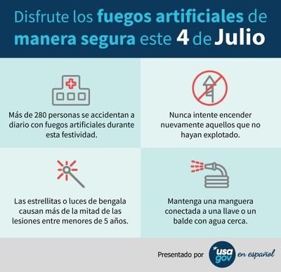 Infografia con 4 consejos de seguridad para fuegos artificiales.